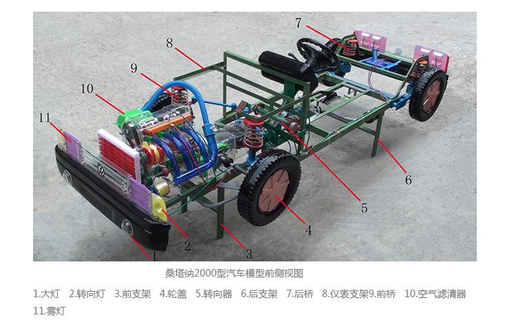 (7)安装电路:本品电路原理和实际的桑塔纳2000型